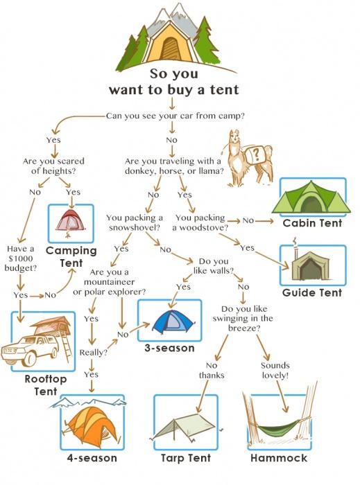 tent_InfoGraphic21-519x700.jpg